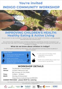 Improving Children's Health: Healthy Eating & Active Living @ Chiltern Memorial Hall